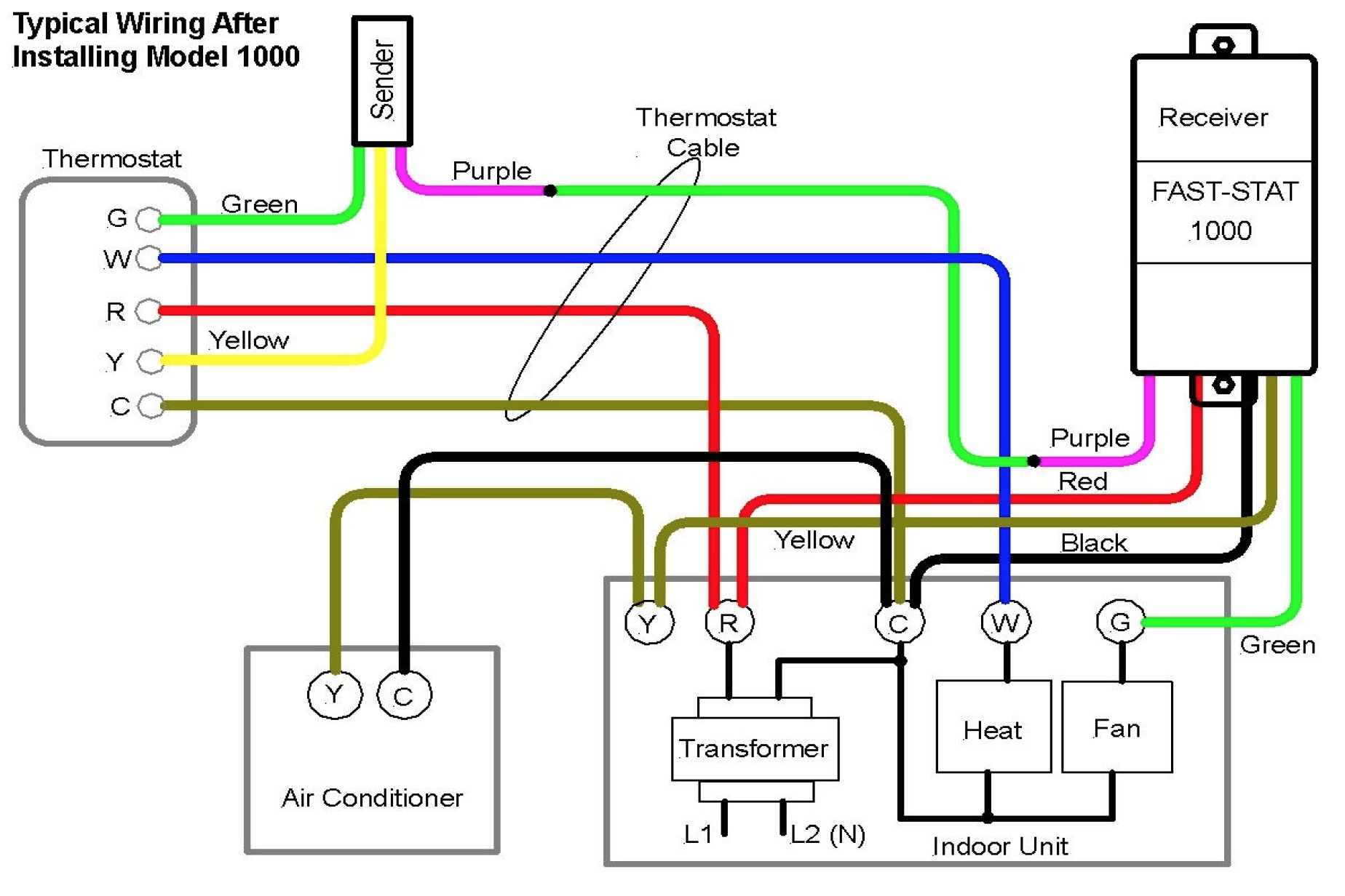 Fast-Stat 1000 and Common Maker - Installation Guide – Simple on 4 wire fan diagram, 4 wire zone valve diagram, 4 wire thermocouple diagram, 4 wire relay diagram, 4 wire lamp diagram, 4 wire alternator diagram, 4 wire motor diagram, 4 wire solenoid diagram, 4 wire switch diagram, 4 wire ignition diagram, 4 wire furnace diagram, 4 wire sensor diagram, 4 wire actuator diagram, 4 wire timer diagram, 4 wire thermometer diagram, 4 wire voltage regulator diagram,